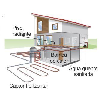 Captação horizontal com bomba de calor de geotermia alfa-innotec