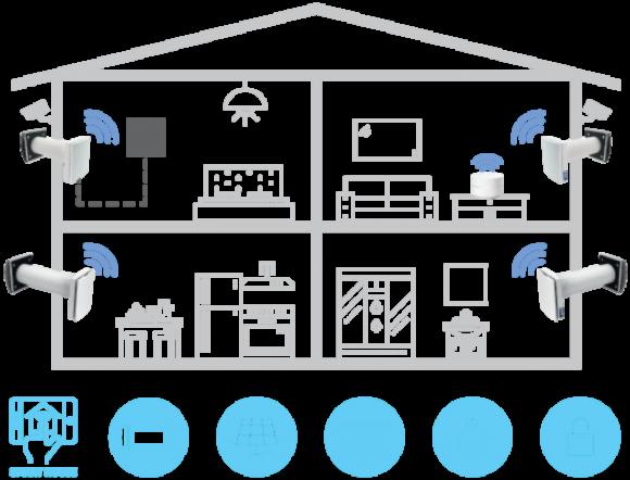 Ventilação residencial comercial 2020. Ind_desc