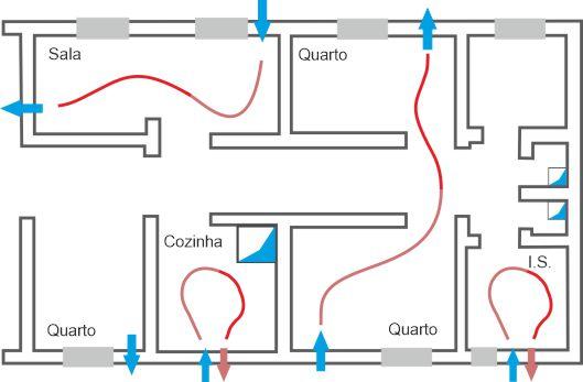 Ventilação residencial comercial 2020